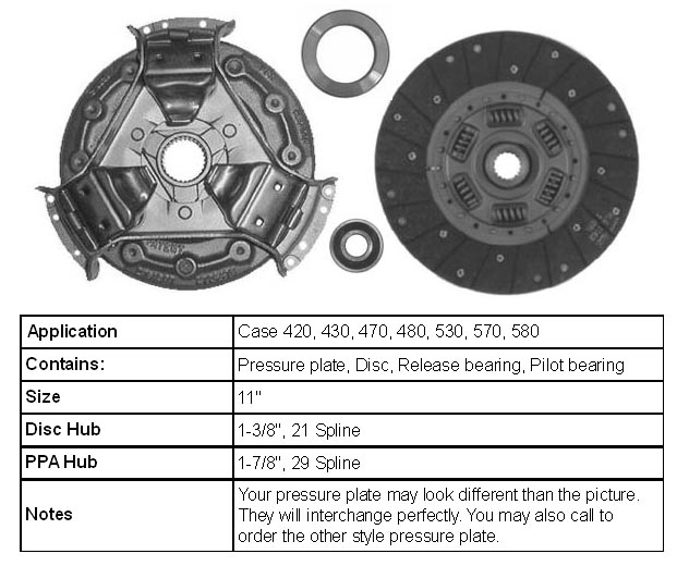 Case Tractor Clutch Parts And Kits Easy Online Ordering. Clutch Parts For Case Tractors. John Deere. John Deere 430 Pto Clutch Wiring Diagram At Scoala.co