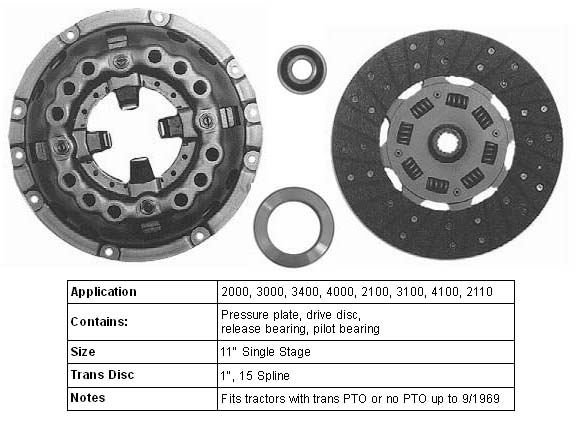 Ford Tractor Clutches And Clutch Parts