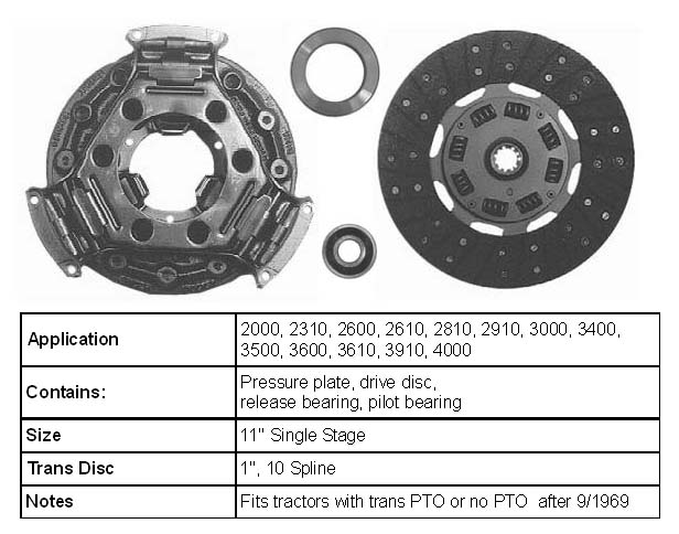 Ford 5000 Pto Parts : Ford clutch diagram wiring